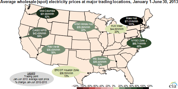 Wholesale Electricity Prices Rose Across The United States Today - Us gas price map