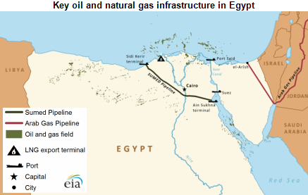 Map of key oil and natural gas infrastructure in Egypt, as explained in the article text