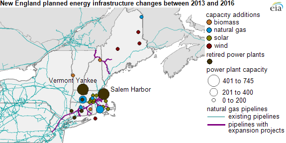 Map of New England energy infrastructure changes, as explained in the article text