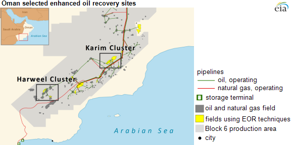 Enhanced oil recovery techniques helped oman reverse recent map of oman selected eor sites as explained in the article text gumiabroncs Image collections