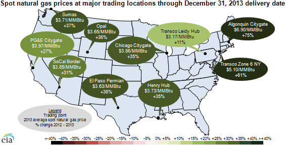 map of spot natural gas prices at major trading locations, as explained in the article text