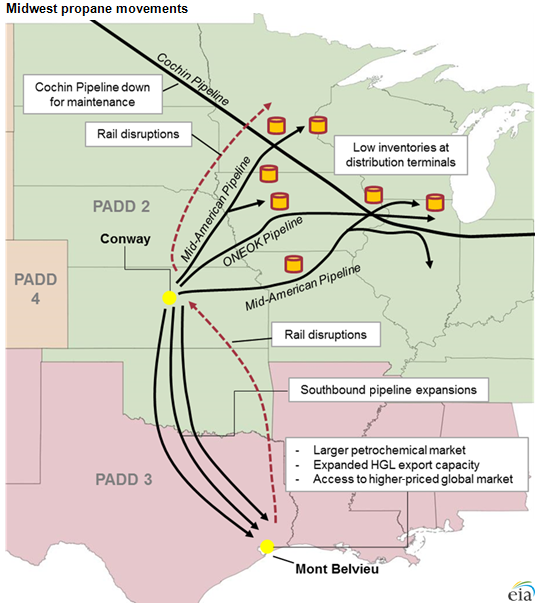 Propane Pipeline Map