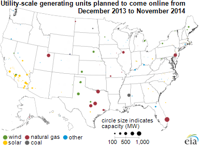 map of utility-scale generating units planned to come on line between October 2013 and September 2014, as explained in the article text