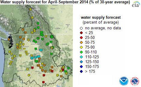 map of Water supply forecast for April-September 2014, as explained in the article text