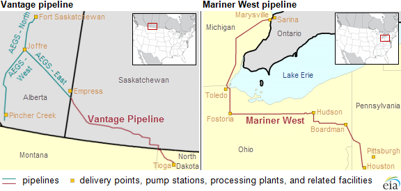 graph of Vantage and Mariner West ethane pipelines, as explained in the article text