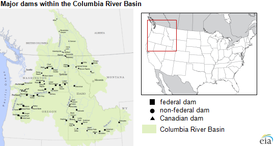 The Columbia River Basin provides more than 40% of total ...