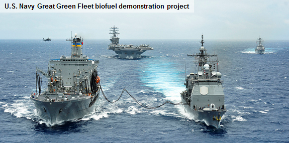 Biofuels Are Included In Latest U S Navy Fuel Procurement