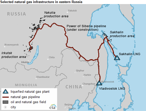 map of Russian pipelines, as explained in the article text