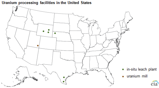 map of Uranium processing facilities in the United States, as explained in the article text