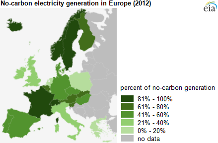 map of low carbon net electricity generation in Europe, as explained in the article text