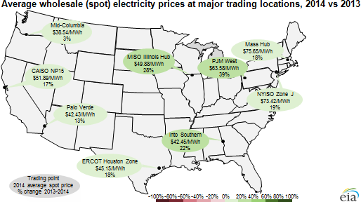Wholesale Power Prices Increase Across The Country In Today - Us gas price map