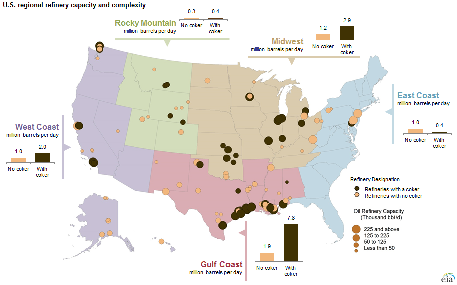 Regional Refinery Trends Evolve To Accommodate Increased Domestic - Oil production map us