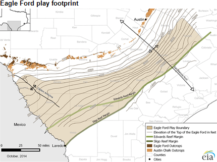 map of Eagle Ford play footprint, as described in the article text