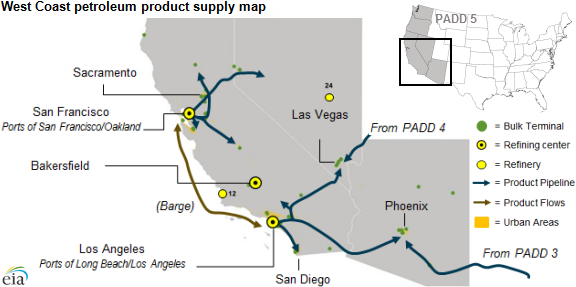 map of West Coast petroleum product supply, as explained in the article text