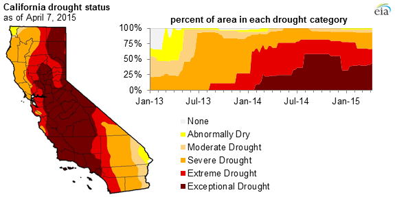 on california drought map
