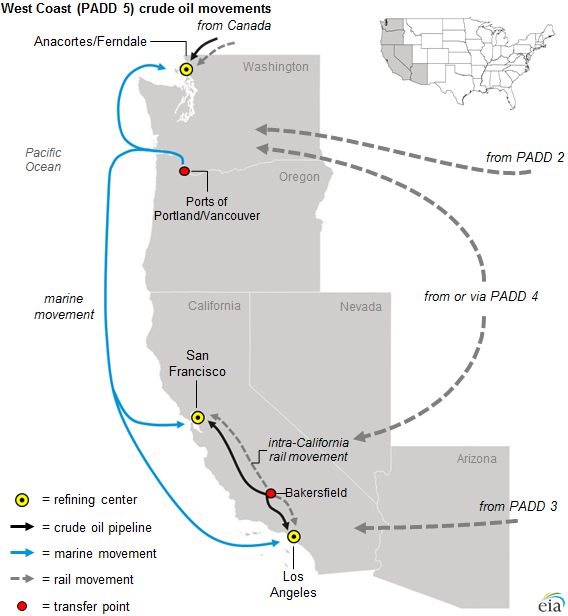 Crude by rail provides the West Coast with supply as regional crude ...