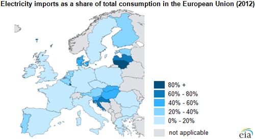 Europe aims for wider electricity market coordination  Today in