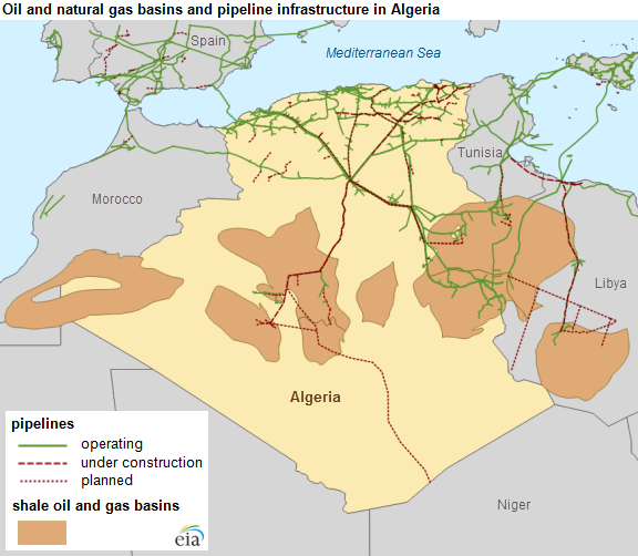 Libya Natural Resources