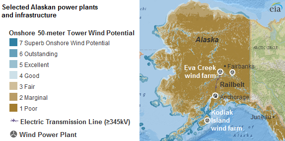 graph of Alaskan wind potential and electricity infrastructure, as explained in the article text