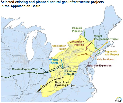 graph of map of pipelines in northeast US, as explained in the article text