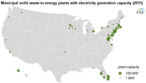 Map Of Munil Solid Waste To Energy Plants With Electricity Generation Capacity As