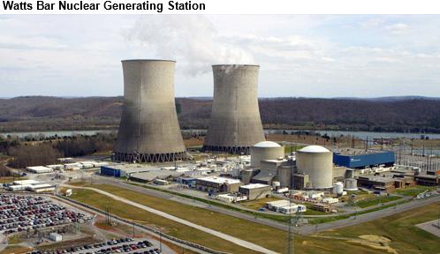 Nuclear Uranium US Energy Information Administration EIA - Us nuclear power plants map florida