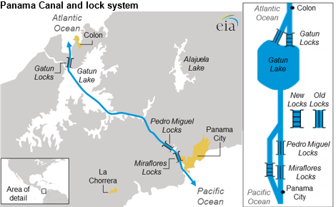 Panama Canal expansion unlikely to significantly change crude oil