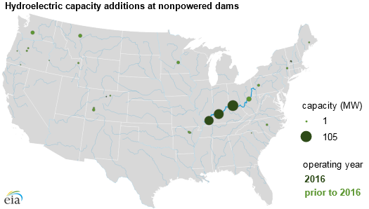 map of hydroelectric capcity additions at nonpowered dams, as explained in the article text