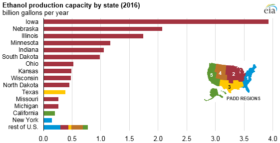 what is plant capacity