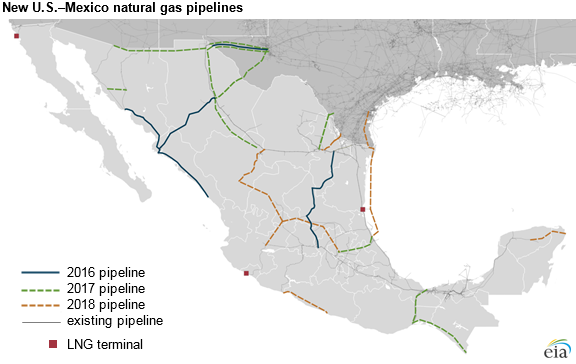 New U.S. border-crossing pipelines bring shale gas to more regions ...