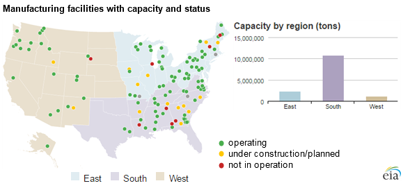 map of manufacturing facilities with capacity and status, as explained in the article text