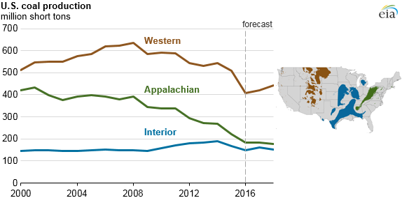 Us Coal Production And Coal Fired Electricity Generation Expected - Us-coal-reserves-map