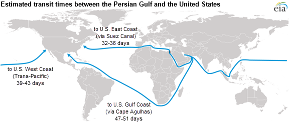 map of estimated transit times between the Persian Gulf and United States, as explained in the article text