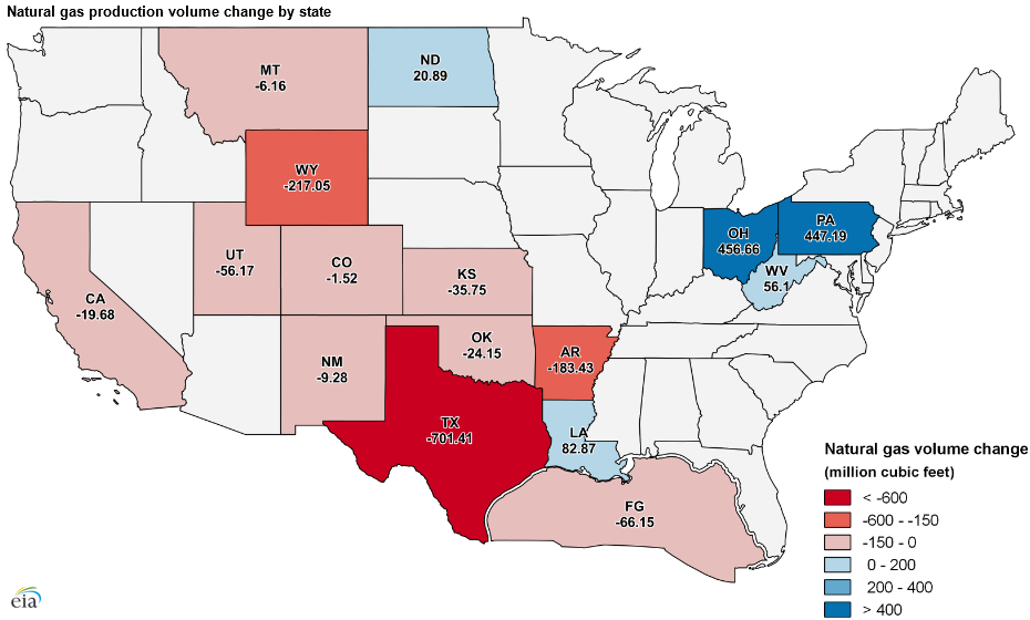 Largest Producers Of Natural Gas In Us