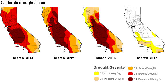 map of california drought status as explained in the article text