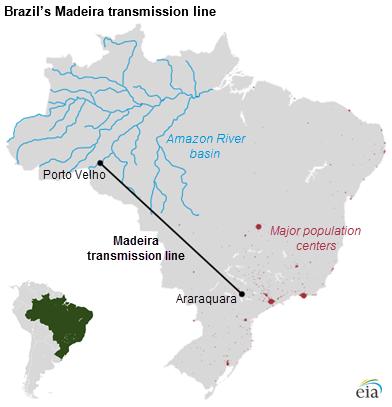 Madeira transmission line map