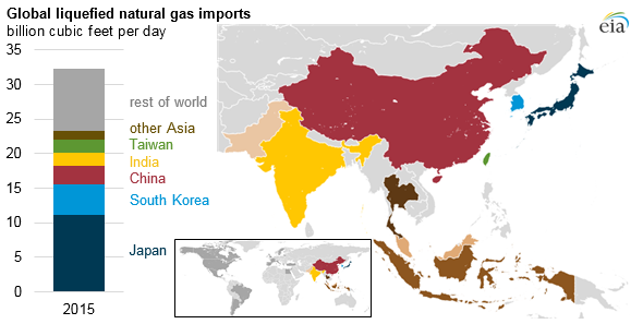 Growing global liquefied natural gas trade could support ...