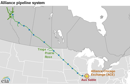 Pipeline sending natural gas from western Canada to Chicago