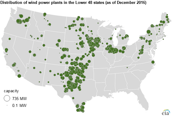 Wind Turbines Provide Of US Generating Capacity More Than - Map of wind farms in us