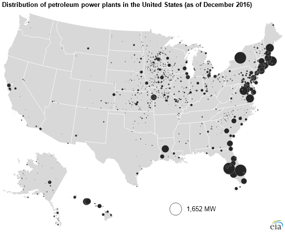 Graph of Distribution of petroleum plants, as described in the article text