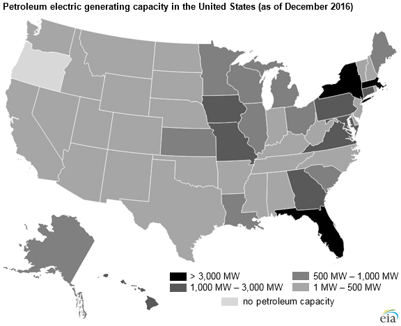 Graph of Petroleum electric generating capacity, as described in the article text