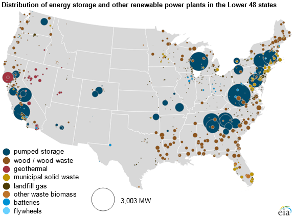 distribution of energy storage and other renewable power plants in the lower 48 states, as explained in the article text
