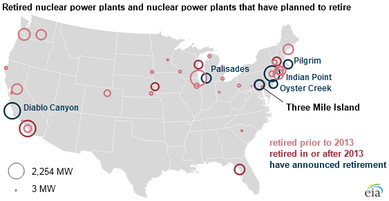 map of retired nuclear power plants and nuclear power plants that have planned to retire, as explained in the article text