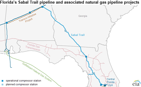 Florida Natural Gas Map Florida's Sabal Trail pipeline and associated natural gas pipeline