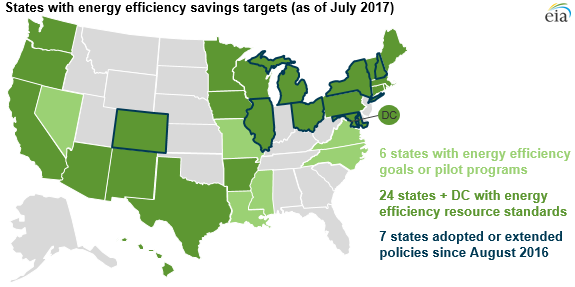 map of state with energy efficiency savings targets, as explained in the article text