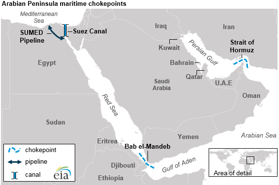 map of Arabian Peninsula chokepoints, as explained in the article text