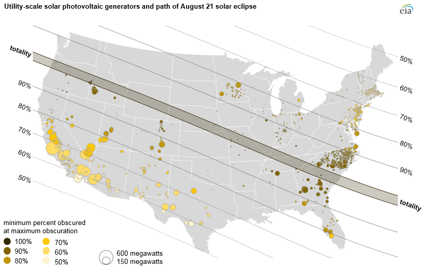 Solar Eclipse On August 21 Will Affect Photovoltaic