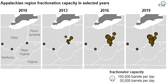 map of Appalachia region gas fractionation plant locations and capacities, as explained in the article text