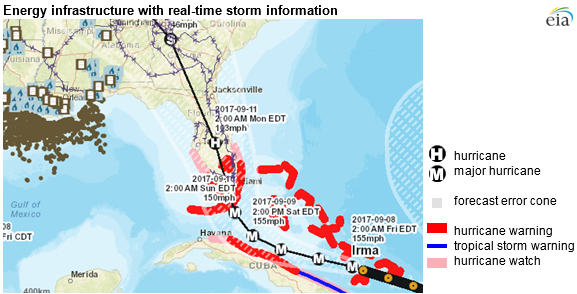 Hurricane Irma Hits Florida as Cat 4; Path Further West Than Expected