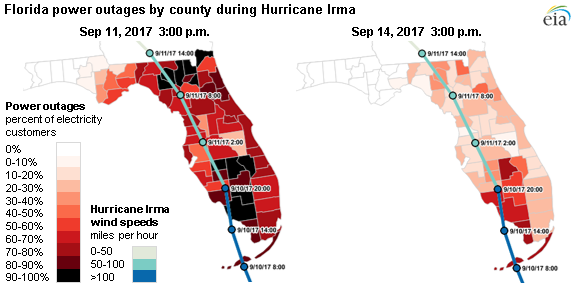 Awesome Graph Of Florida Power Outages By County During Hurricane Irma, As  Explained In The Article